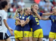Sweden Womens Football